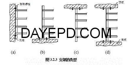 电缆支架安装工艺标准